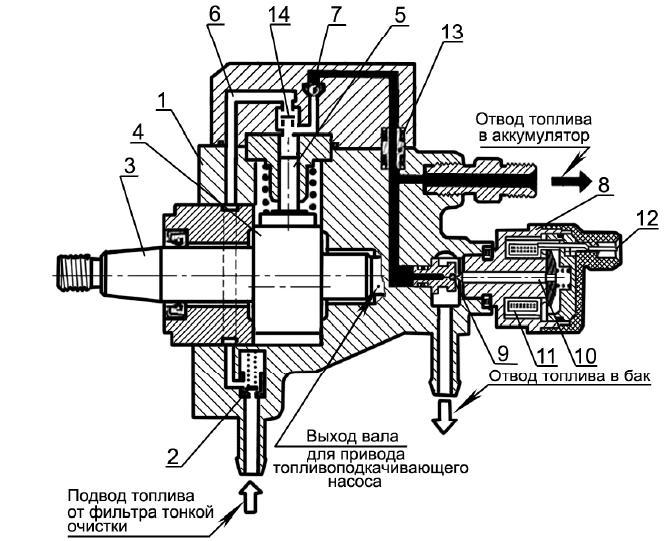 схема СР3.3
